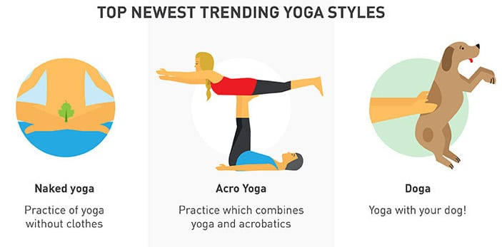 Infographic about the latest yoga trends